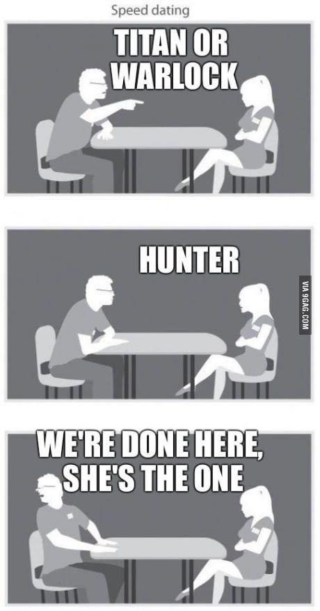 Speed Dating via Internet
