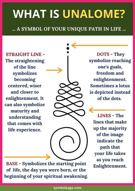 Unalome Meaning and Symbolism (with Images) - Symbol Sage