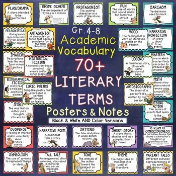 Word Wall Literary Terms Academic Vocabulary and Interactive Notes -Posting a word wall of literary terms is the best way to improve your students' academic vocabulary. I use them every day in my classroom, and I'm sure you will too!
