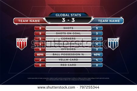 Football Scoreboard And Global Stats Broadcast Graphic Soccer Template Football Score Graphic For Soccer Statistics S Football Scoreboard Scoreboard Football