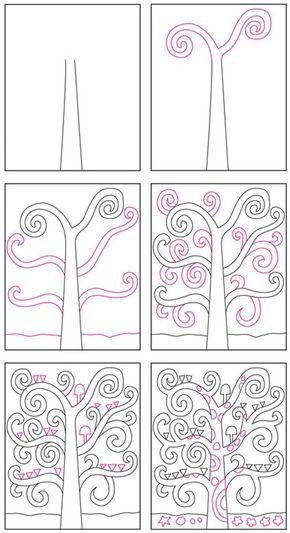 Come Disegnare L Albero Della Vita Di Gustav Klimt Artistica