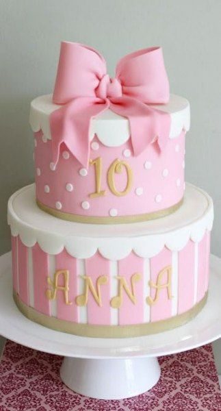 Remarkable Cupcakes Decoration Girly Girl Birthday Pink Cakes 23 New Ideas Personalised Birthday Cards Xaembasilily Jamesorg