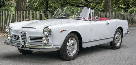 Alfa Romeo 2600 Spider (1963)