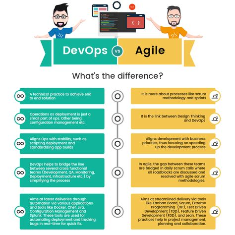 DevOps Vs Agile  While DevOps is the concept to manage end-to-end engineering processes, Agile is a process used to manage complex projects. Agile is, in fact, one of the most essential parts of successful DevOps.
