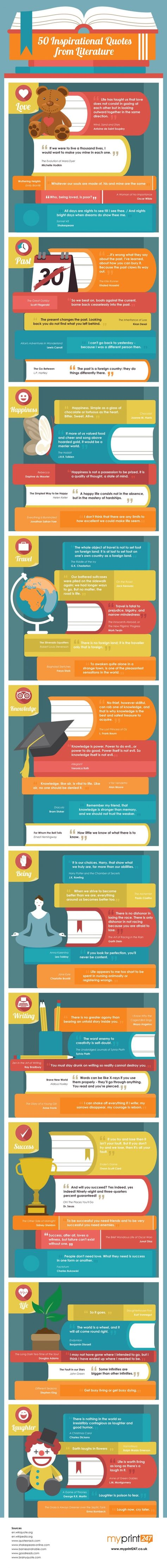 #Infographic 50 inspirational quotes from #books - which one you love