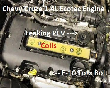 Find Chevy Cruze Valve Cover Parts And Replacement Tips Chevy Cruze Valve Cover Cruze