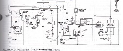 john deere model 265 schematic | expert: curtis b  replied 3 years ago