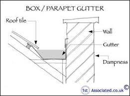 Image Result For Concealed Gutter Details Box Gutter Parapet Gutter