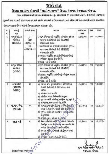 The Surat District Co Op Bank Ltd Recruitment For Clerical Cadre