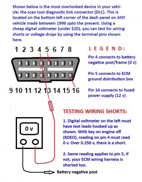 Data Link Connector Wiring Diagram | Automotive repair, Car repair service,  Automotive mechanicPinterest