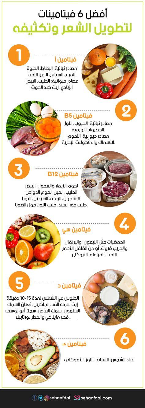 أفضل 6 فيتامينات لتطويل الشعر وتكثيفه 3 مغذيات لنمو وتقوية الشعر Health Food Health And Nutrition Healthy Advice