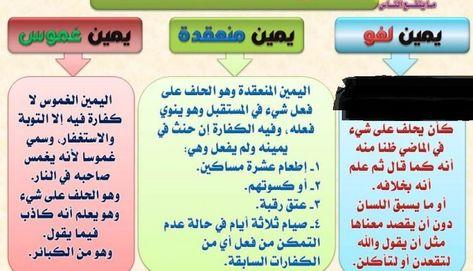 18 أحاديث نبوية شريفة صحيحة عن اليمين الغموس Ideas Islamic Qoutes Learn Islam Ahadith