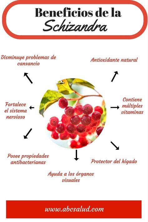52 Ideas De Herbalife Nutrición Herbalife Herbalife Club De Nutricion Herbalife