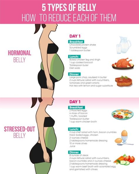 Combining Keto Meal Plan with effective exercises, you will lose the extra fat and have perfect slim belly in a flash!!! Try and enjoy the results! Make your belly slim to summer at home!!! #fatburn…More #fitness #cardio