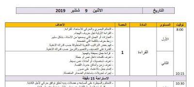 نموذج مذكرة يومية خاصة بالأسبوع الأول من التقويم التشخيصي الأول و الثاني Blog Posts Periodic Table Blog