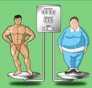 lose body fat not weight