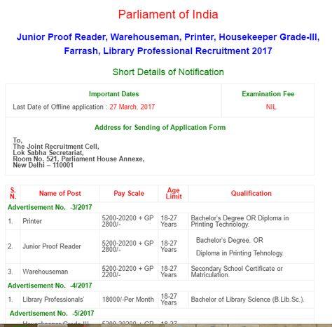 14 best Sarkari Naukri Apply Online images on Pinterest Apply - civil service exam application form