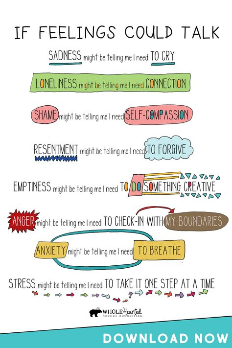 Free Social Emotional Learning Poster: If Feelings Could Talk, what would they be telling you that you need right now? Mental And Emotional Health, Social Emotional Learning, Kids Mental Health, Emotional Healing, Coping Skills, Social Skills, Self Care Activities, Mental Health Activities, Therapy Tools