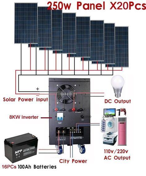 New 8kw Solar Power Generator System For 110v 220v Home Use Shipped By Sea Solar Heating Solar Power Diy Power Generator