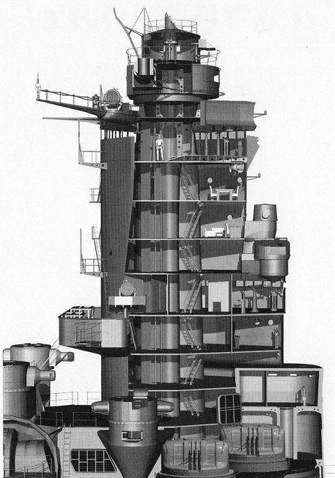Ijn Battleship Yamato Class Or Other Ijn Battleship Interior