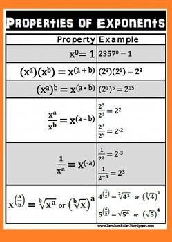 Exponent Rules Algebra Poster Math Methods Studying Math Teaching Math