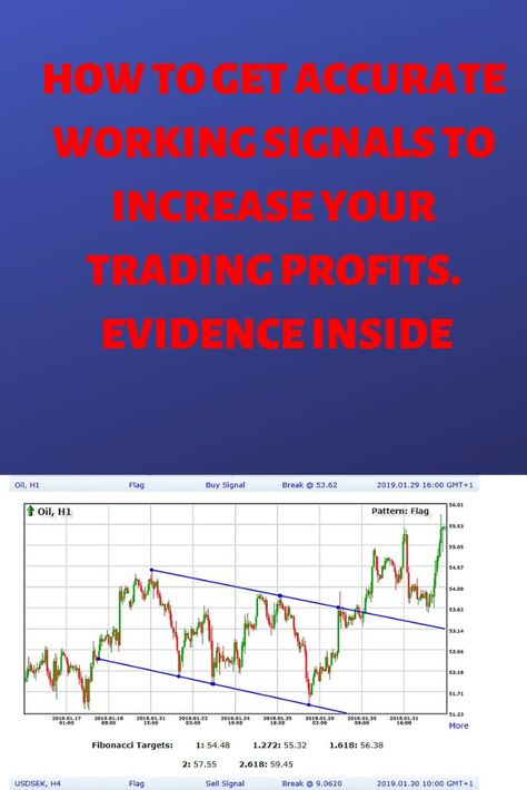 Get Accurate And Working Trading Signals Using Thi Accurate