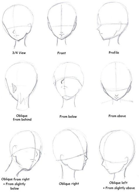 Como dibujar: caras