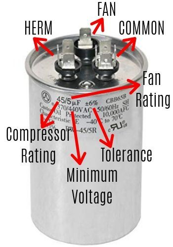 How to Replace a Central Air Conditioning Capacitor (with diagnosis) |  Refrigeration and air conditioning, Hvac air, Air conditioner maintenancePinterest