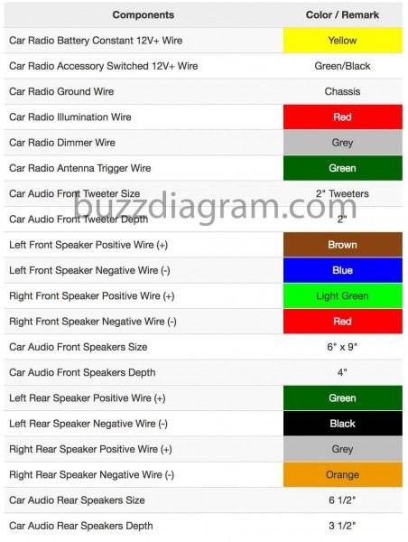 Nissan Frontier Radio Wiring Diagram Nissan Frontier Car Stereo Nissan Sentra