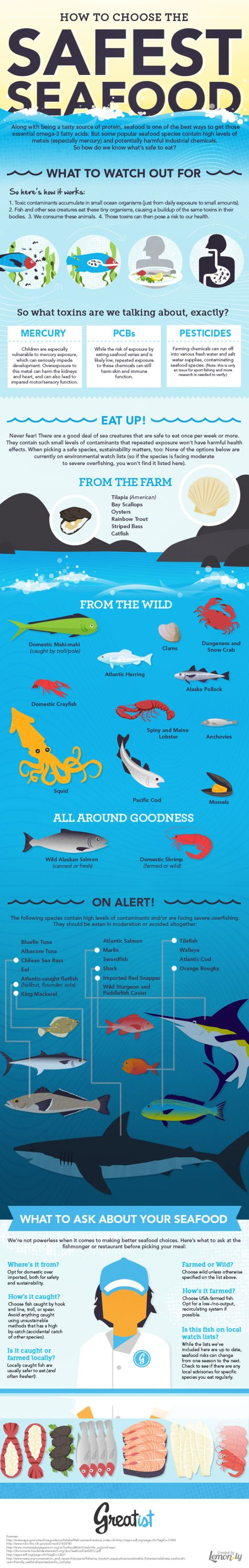 How to Choose the Safest Seafood [Infographic] | Greatist