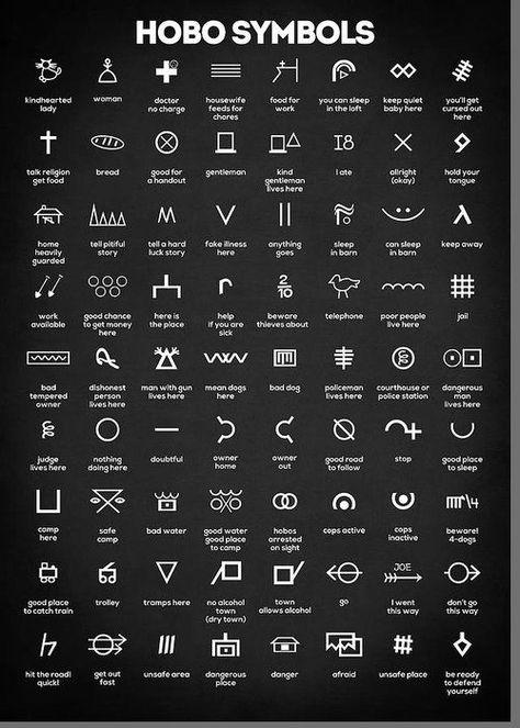 Hobo Symbols, Magic Symbols, Symbols And Meanings, Ancient Symbols, Viking Symbols, Religious Symbols, Egyptian Symbols, Viking Runes, Tattoo Meanings