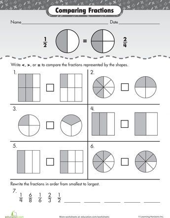 Fraction Fundamentals Comparing Fractions Fractions Comparing Fractions Fractions Worksheets