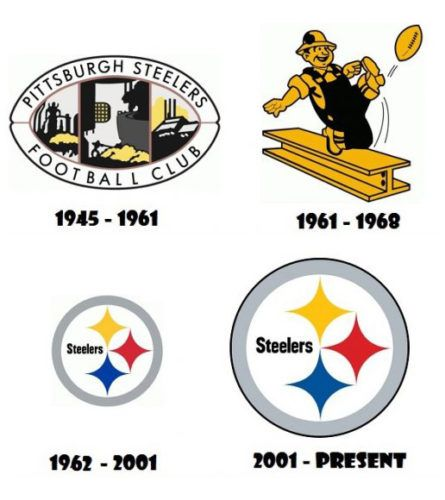 Steelers Logo History Pittsburgh Steelers Logo Steelers Nfl Logo