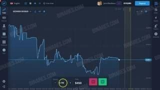 Binary options online course binary options demo without deposit