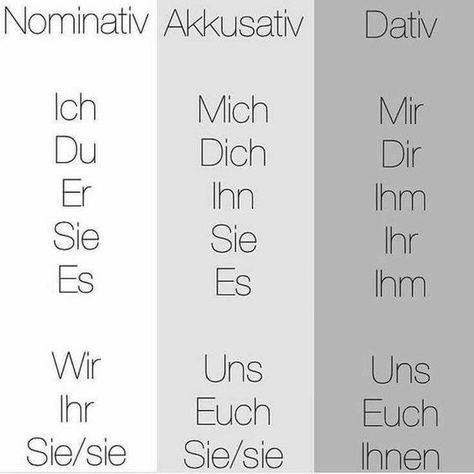 AKK DATIV Deutsch, Deutsch unterricht und Deutsch lernen