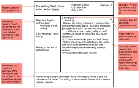 Image result for web note taking Notetaking, Comprehension - meeting note taking template