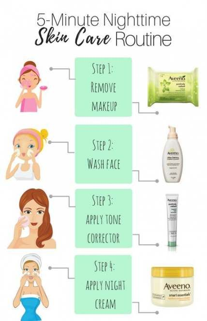 Skin Bare Regimen For 50s 30 Ideas For 2019 Skin With Images