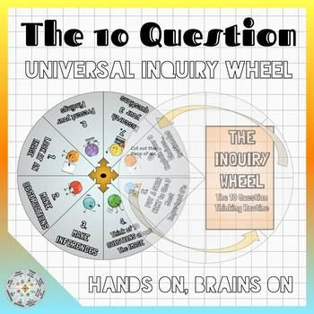 The 10 Question Universal Inquiry Wheel Hands On Brains On Inquiry Learning Teaching High School Social Studies