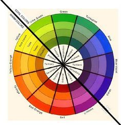 To Bring Out Your Eye Color Use Colors Opposite On The Wheel For Instance If I Want Green In My Hazel Eyes Would