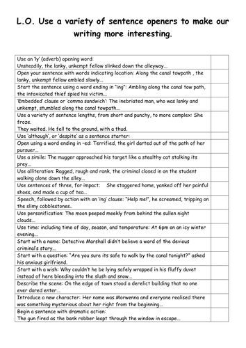 Sentence Opener Checklist Ks2 Ks3 To Encourage Varied Sentence Openings Essay Writing Skills Teaching Writing Academic Essay Writing