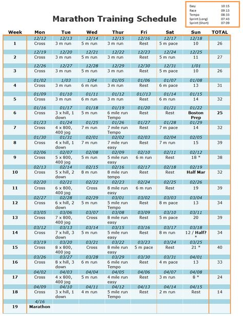 Advanced 18 week marathon plan Fitness Pinterest Marathon - marathon pace chart