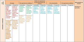 Planificacion Mensual Para Sala De 5 Anos Con Imagenes Nivel