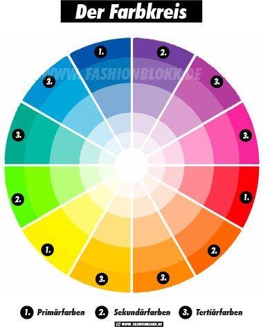 Ultimativer Farben Guide Wie Tragt Kombiniert Man Farben