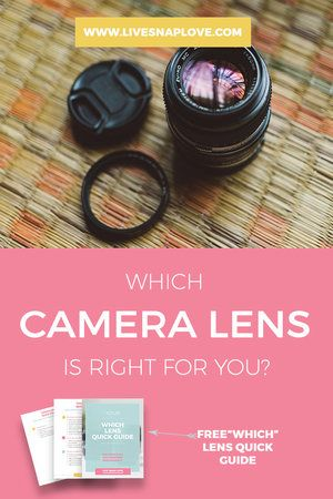 6 Different Types of Camera Lenses (and when to use each one