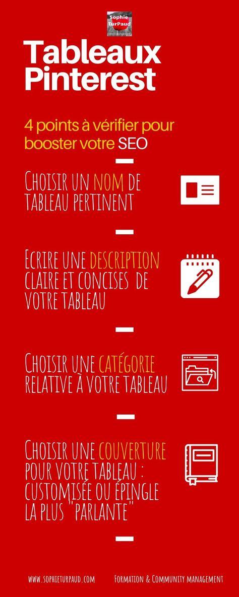 Infographie : Tableaux Pinterest 4 points à vérifier pour booster votre SEO - Agence SophieTurpaud