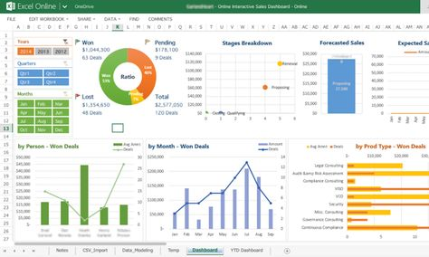 How to Use Excel and Google Sheets to Organize Your Marketing Efforts - #entrepreneur #startups