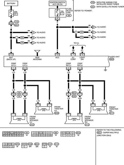 rockford fosgate nissan an radio wiring diagram stereo wire harness diagram nissan altima radio wiring with  stereo wire harness diagram nissan