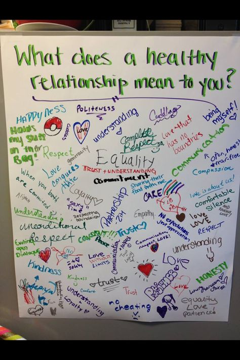 What does a healthy relationship mean to you?