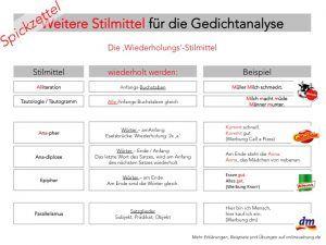 Gedichtanalyse Lernen Struktur Inhalte Beispiele Formulierungen Gedicht Analyse Gedichte Deutsch Unterricht