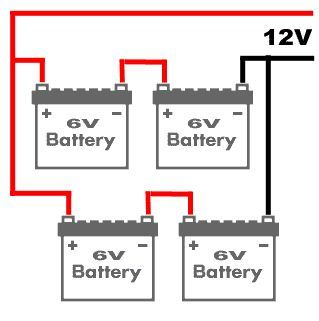 Resultado De Imagen Para How To Wire 4 6 Volt Battery For 12 Volts Solar Battery Bank Solar Generator Solar